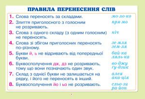 ukr_mova_1-4_demonstraz_tabl.indd