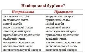 mahnograd_wgsilqifcs