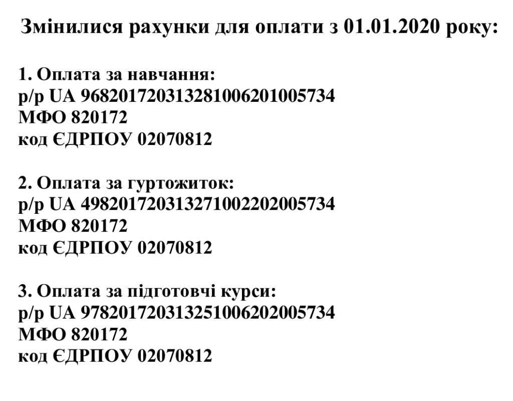 Расчетные-счета с 01.01.2020